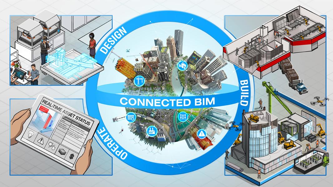 Webinar: ¿Cómo implementar y trabajar con BIM en su empresa?