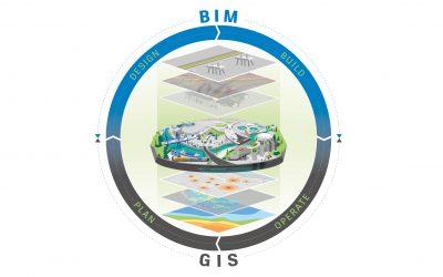 Webinar: La colaboración entre BIM y GIS abre nuevas perspectivas