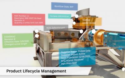 La gestión del ciclo de vida del producto: software PLM