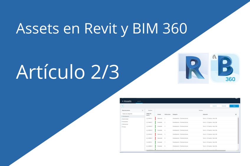 Assets: Actualización de activos de BIM 360 Build a Revit