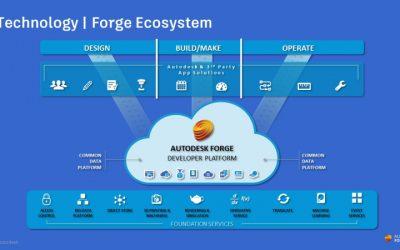 Forge, un paso más hacia la transformación digital